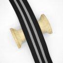 Gummiband 4 cm Streifen schwarz